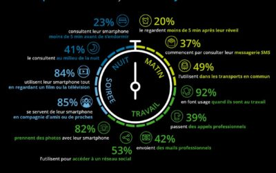 Les applications mobiles « Civic Tech »